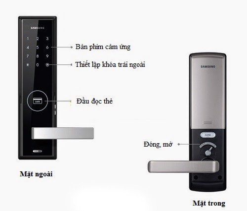Khóa điện tử Samsung SHS-H705